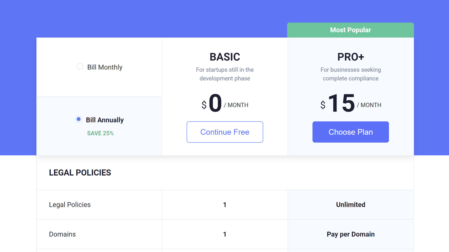 Free and pro plans shown in the Termly pricing options for the Cookie Consent plugin.